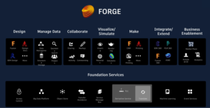 Fusion Forge